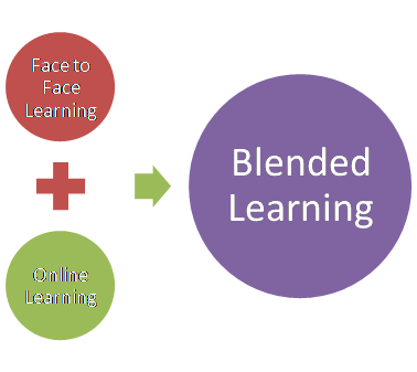 Blended learning 2.jpg